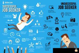 Job Seeker Resume What makes a job seeker successful Stay away from the jobsearch 39