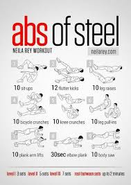 Abs Exercise Chart 6 Pack Abs Workout Ab Workout Men