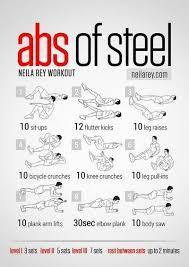 Abs Exercise Chart Abs Exercise Chart 6 Pack Abs Workout Ab Workout Men