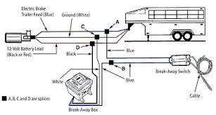 2000 ford f250 trailer brake wiring diagram fharates info pj trailer brake wiring diagram trailer brakes wiring diagram together with diagram pj trailer brake wiring diagram