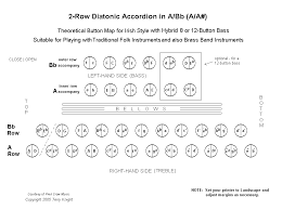 Diagramindex Htm