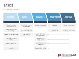 Digital Marketing Strategy Template Template Business
