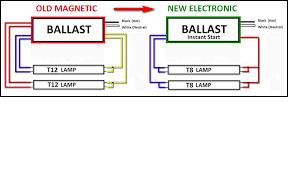 3 lamp t8 ballast wiring diagram t12 tot8 simplifed wiring for your customer clc bulbs 3 lamp ballast diagram ge proline diagram