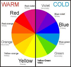 Colour wheel - showing warm/cold colours
