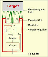 simple proximity sensor circuit and working proximity sensor circuit diagram when target is detected