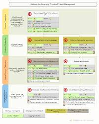Short Term Incentive Plan Design Compensation And Reward Hr Kpis Best Practices