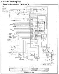 2001 honda accord ignition wiring diagram 2001 2001 honda accord wiring diagram 2001 auto wiring diagram schematic on 2001 honda accord ignition wiring