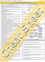 review cheat sheet