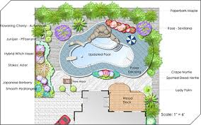 Small Picture Free Garden Design Plans Perfect Home and Garden Design