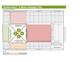 Strategic Planning Template Excel Serpto Carpentersdaughter Co