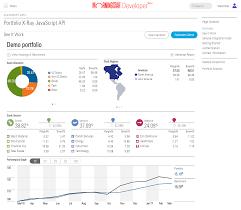 Morningstar Asset Allocation Chart Developing For Mifid Ii Morningstar Developer