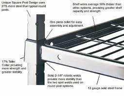 standard wire shelf wire shelving breakdown
