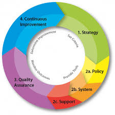 Information Governance The Risks Of Getting It Wrong Change Factory