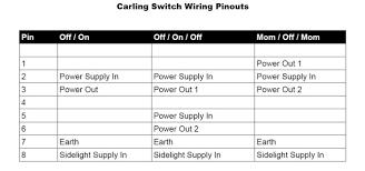 land rover defender puma wiring diagram wiring diagram land rover defender puma wiring diagram