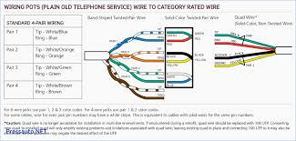 att ethernet wiring diagram diagram house phone box pressauto net phone line wiring diagram at Phone Box Wiring