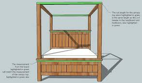 four poster bed plans. Modren Bed Canopy Sides Are Equal To The Distance Between Legs On Sides As  Shown In Diagram Above And Four Poster Bed Plans B
