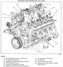 2004 pontiac 3 4 engine diagram wiring diagram meta diagram further 2004 pontiac grand prix engine diagram on buick 2003 buick 3 1 engine diagram