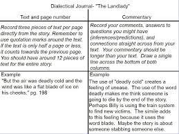 topics essay samples karnataka