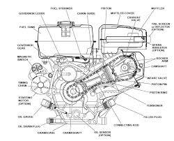 robin subaru ex17 6 5 hp need more power archive diy go kart forum
