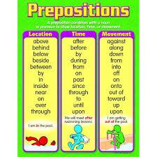 Chart Prepositions Gr 4 6 Prepositions Preposition
