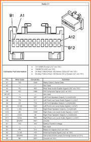 2000 camaro stereo wiring diagram circuit diagram symbols \u2022 1986 Camaro Dash Wiring 2002 camaro radio wire diagram wire center u2022 rh onzegroup co 2000 chevy camaro stereo wiring diagram ford stereo wiring diagrams