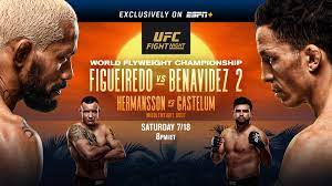 UFC Fight Night on ESPN+: Figueiredo vs ...