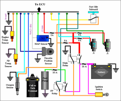 hyundai accent fuel system diagram questions answers difficult to fill fuel tank fuel pump shuts off constantly as if the tank is full fuel tank is nearly empty believe problem in vapor canister system