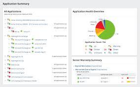 Uptime Percentage Chart Server Uptime Monitoring Check Server Uptime Tool Solarwinds