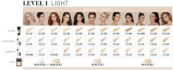 Bareminerals Original Foundation Colour Chart Find Your Shade Squad Morphe Us