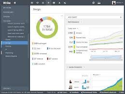 Quickbase Gantt Chart Best Alternative To Microsoft Project For Mac Barsburans Blog