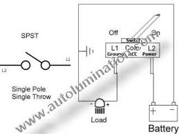 spdt rocker switch wiring diagram wiring diagram and hernes wiring spst toggle switch ewiring