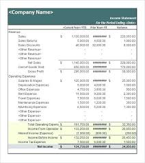 Guide To Understanding Financial Statements Small Business