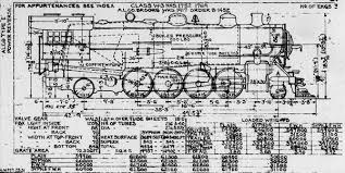 steam train engine diagram steam locomotive diagrams class w 3b diagram 1949