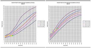 Kitten Growth Chart Weight 42 Prototypal Cat Weights By Age Chart