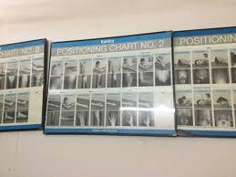 X Ray Positioning Chart Gandhi Nagar Diagnostic Centre Gandhi Nagar Diagnostic