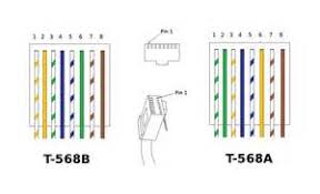 legrand rj45 socket wiring diagram images rj45 ether connector wiring diagram rj45 get image