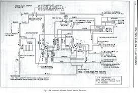 1970 mustang wiring diagram data wiring diagrams \u2022 1970 ford mustang mach 1 wiring diagram at 1970 Ford Mustang Wiring Diagram