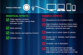 Types Of Light Blue Blue Light Exposed