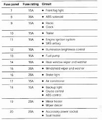 chrysler 200 fuse diagram ~ wiring diagram portal ~ \u2022 Old Fuse Box 2012 chrysler 200 fuse diagram online schematic diagram u2022 rh holyoak co 2013 chrysler 200 fuse