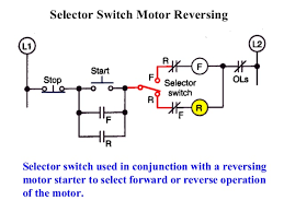 wiring diagrams and ladder logic hand x off xauto 21 selector switch