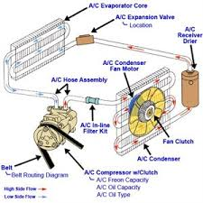 air conditioning system diagram. 3695dec.jpg air conditioning system diagram