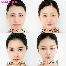 まずは顔立ちをセルフチェック 4タイプ別似合うeyelipレシピ