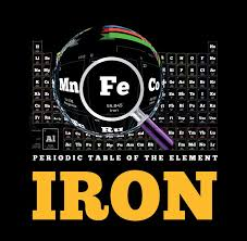 Periodic Table of the element. Iron, Fe. Vector illustration on ...