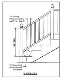 Maybe you would like to learn more about one of these? How Are These Stair Railings To Code