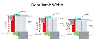exterior door jamb dimensions. Fine Door Door Jamb Sizes Exterior Dimensions Photo 6 Width 2x4  Wall Inside Exterior Door Jamb Dimensions E