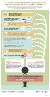 Fafsa Flow Chart Who Is My Parent On The Fafsa Step Up Utah