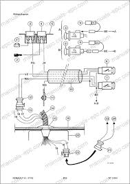 renault magnum wiring diagram renault wiring diagrams photo