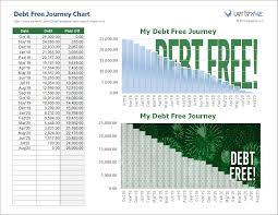 Debt Goal Chart Debt Payoff Charts And Trackers