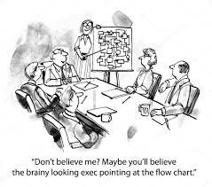 Flow Chart Cartoon Flow Chart Stock Photo Andrewgenn 38898379