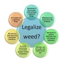why marijuanas is illegal